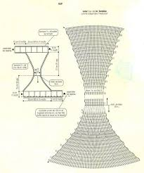 Crochet Bikini Bottom Pattern