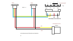 4 pin cpu fan wire diagram wiring diagram mega pc fan 4 pin diagram wiring diagram sch 4 pin cpu fan wire diagram