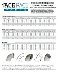 Pipe Fittings Chart Steel Pipe Elbows Dimensions Shreejigroup Co