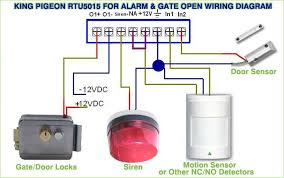 rtu5015 for gate open diagram