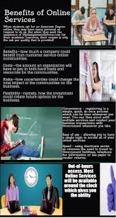 professional essay writers for hire ly professional essay writers for hire infographic