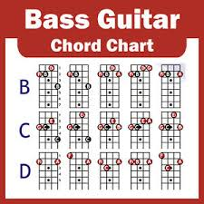 Chords For Bass Guitar 4 String Left Handed Bass Guitar