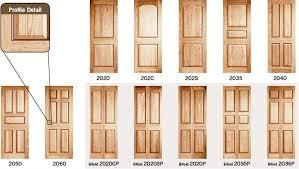 interior doors. Image Of: JELD WEN Interior Door Specs Doors