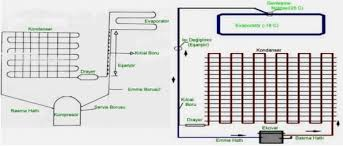 refrigerator structure and operation installation Dometic Refrigerator Wiring Diagram refrigerators and electrical circuit diagrams are given classic bozdolab gas road scheme