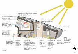 Inspiration s trendir self sufficient house plans lovely sustainable house plans unique eco sustainable homes plans house