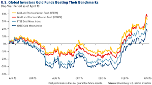 Why One Analyst Believes Gold Could Hit 3 000 An Ounce