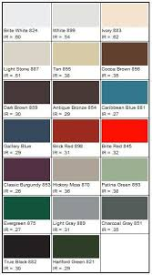 Fabral Grandrib 3 Color Chart For Lowes Metal Roof Colors
