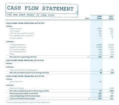 Cash Flow Statement Template Excel Model Cash Flow Statement Excel ...