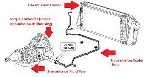 c6 transmission wiring diagram c6 image wiring diagram similiar c4 transmission vacuum line diagram keywords on c6 transmission wiring diagram