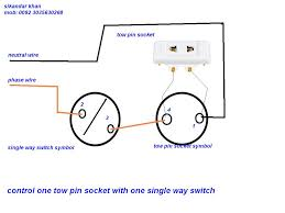wiring diagram for dummies the wiring diagram gfci wiring diagram for dummies nilza wiring diagram