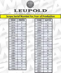 Leupold Scope Rings Chart Jewelry