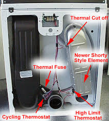 wiring diagram for estate dryer wiring image american a c appliance on wiring diagram for estate dryer