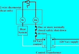 thermostat for a furnace asthmacare info thermostat for a furnace thermostat wiring explained electrical online com water furnace thermostat wiring diagram furnace