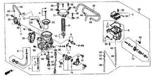 similiar 04 honda rancher carb exploded view keywords honda trx400fa wiring diagram honda circuit and schematic wiring