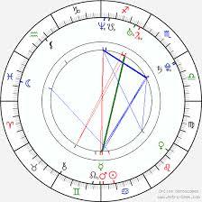 Leeteuk Birth Chart Horoscope Date Of Birth Astro