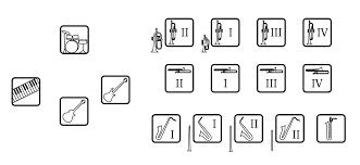 File Jazz Ensemble Seating Diagram Svg Wikimedia Commons