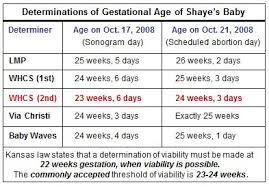 Viable Fetus Chart Illegal Fetal Age Viability Deception Scheme Uncovered By
