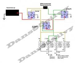 heavy duty harness hi mod wiring diagram the heavy duty diagram jpg