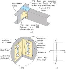 Performance Of Cfs Beam To Beam Bolted Connection Using Clip