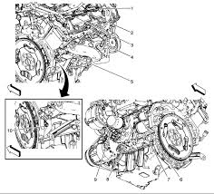 cylinder number assignments for 3 6 v6 chevy bu forum firing order is 1 2 3 4 5 6 looking at the front of the engine the hood popped from left to right alldata shows 2 4 6