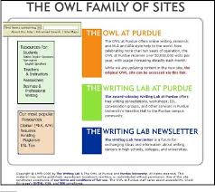 Figure 3 From Purdue Online Writing Lab Owl Research Report