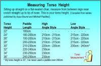 Kayak Length For Height Chart Kayak Buying Guide