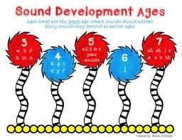 Speech Therapy Articulation Development Age Chart