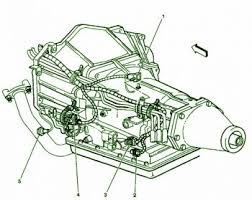 chevy cavalier starter wiring diagram images fairlane nascar talladega besides 84 chevy c10 fuse box likewise