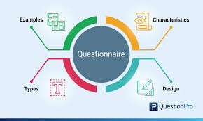 Surveys Formats Questionnaire Definition Examples Design And Types