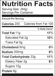 jelly nutrition facts get full nutrition facts and other mon serving sizes of peanut er and