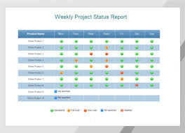 Weekly Project Status Report Template Powerpoint The
