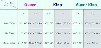 mattress sizes. Bed Mattress Sizes