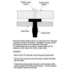 minn kota wiring diagram solidfonts minn kota trolling motor wiring diagram nilza net