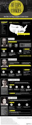 Forensics The Power Computer infographic Of WRw8xnRcr