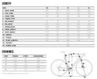 Orbea Bike Size Chart