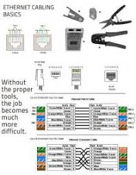 similiar network cable diagram keywords cable wiring diagram ether cable wiring diagram apc usb to rj45 cable