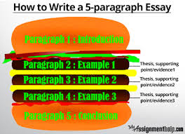 how to write a five paragraph academic essay updated  basic format of a five paragraph essay