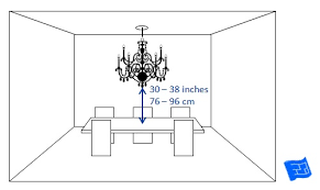 chandelier distance from table