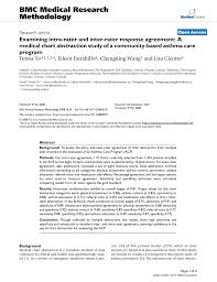 Pdf Examining Intra Rater And Inter Rater Response