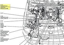 2003 ford excursion engine diagram wiring for trailer brake medium size of wiring diagram for trailer brake controller symbols automotive maker ford expedition motor