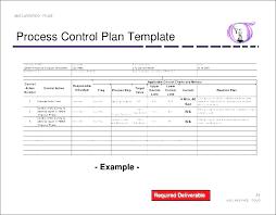 Checklist Template Quality Control Checklist Template