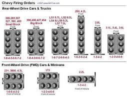 chevy corsica firing order diagram fixya i need the spark plug firing order for 1992 chevy corsica 3 1 6 cylinder