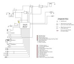 22re motor wiring diagram wiring solutions 1985 toyota pickup headlight wiring diagram unusual 1985 toyota pickup wiring diagram gallery electrical