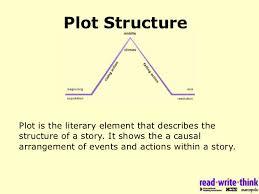 Plot Structure Freytags Pyramid