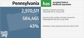 Medicaid Eligibility Income Chart 2015 Pennsylvania And The Acas Medicaid Expansion Eligibility