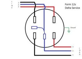 learn metering learn how your meter works and save on your power for the form 12s delta wiring diagram we are going to talk about the service this is the diagram for using a 12s a delta service