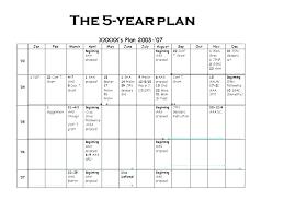 4 Year Plan Template 5 Year Financial Plan Template