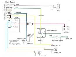 clifford alarm wiring diagram images clifford wiring diagram wiring diagrams cars for alarm the diagram on basic car