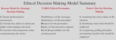 Ethical Decision Making Models Ethical Decision Making Models
