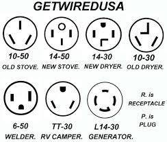 oven plug wiring diagram electrical plug diagram \u2022 free wiring trailer wiring diagram 7 pin at Trailer Plug Wiring Schematic